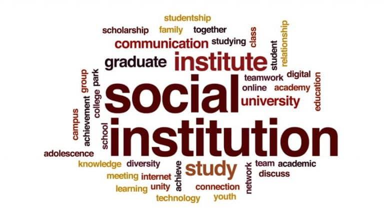 Jenis-jenis dan Aspek Lembaga Sosial