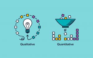 Penelitian Kualitatif dan Penelitian Kuantitatif